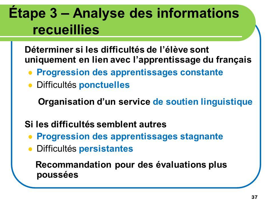 37 Étape 3 – Analyse des informations recueillies Déterminer si les difficultés de lélève sont uniquement en lien avec lapprentissage du français Prog