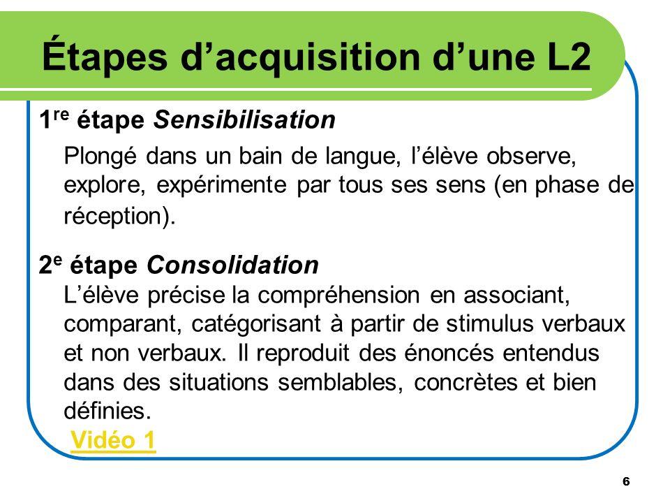 6 Étapes dacquisition dune L2 1 re étape Sensibilisation Plongé dans un bain de langue, lélève observe, explore, expérimente par tous ses sens (en pha