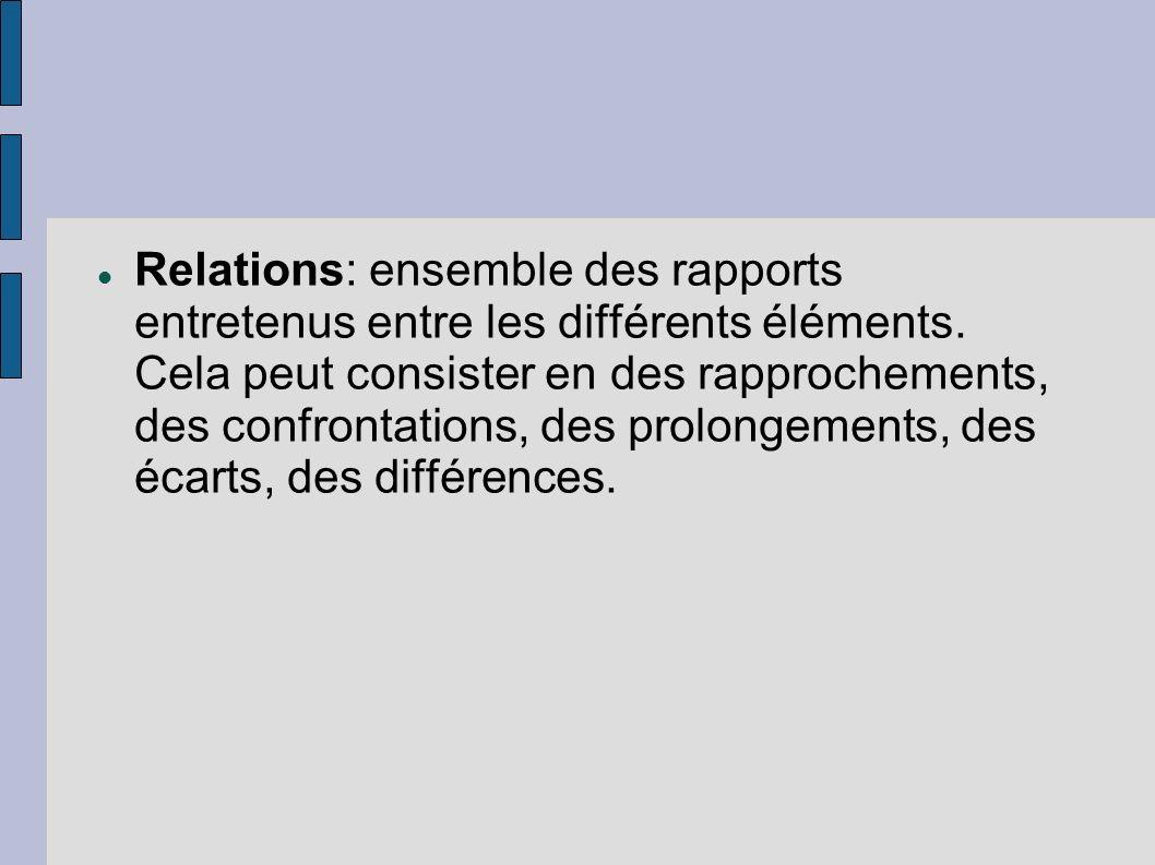 Relations: ensemble des rapports entretenus entre les différents éléments. Cela peut consister en des rapprochements, des confrontations, des prolonge