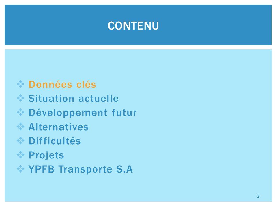 Données clés Situation actuelle Développement futur Alternatives Difficultés Projets YPFB Transporte S.A CONTENU 2