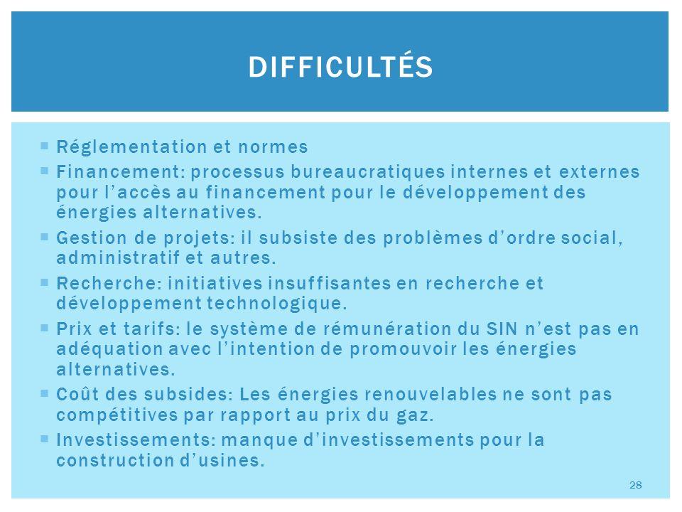 Réglementation et normes Financement: processus bureaucratiques internes et externes pour laccès au financement pour le développement des énergies alternatives.