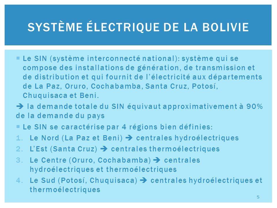 Le SIN (système interconnecté national): système qui se compose des installations de génération, de transmission et de distribution et qui fournit de lélectricité aux départements de La Paz, Oruro, Cochabamba, Santa Cruz, Potosí, Chuquisaca et Beni.