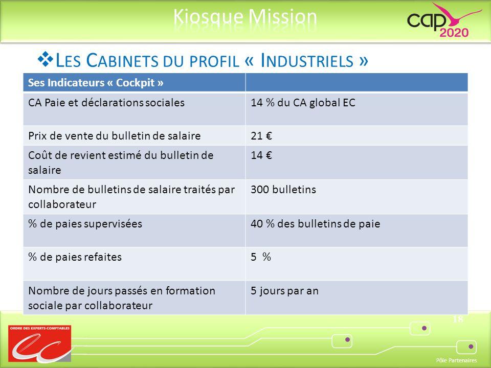 Pôle Partenaires 18 Ses Indicateurs « Cockpit » CA Paie et déclarations sociales14 % du CA global EC Prix de vente du bulletin de salaire21 Coût de re