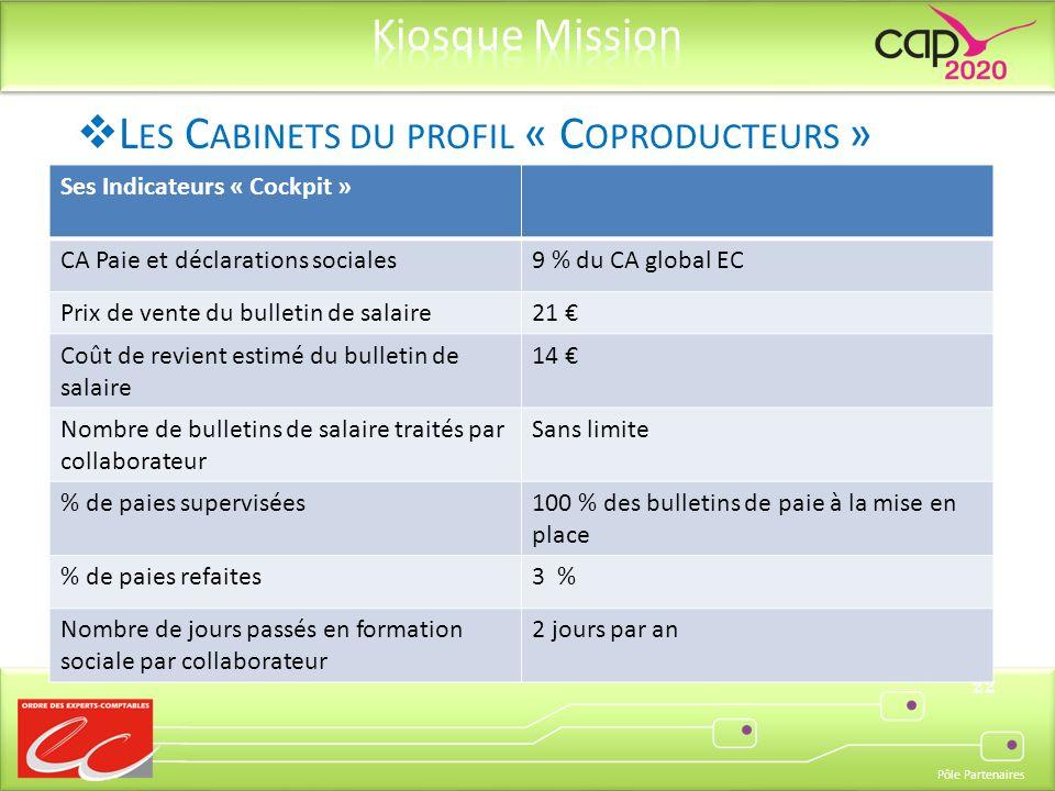 Pôle Partenaires 22 Ses Indicateurs « Cockpit » CA Paie et déclarations sociales9 % du CA global EC Prix de vente du bulletin de salaire21 Coût de rev
