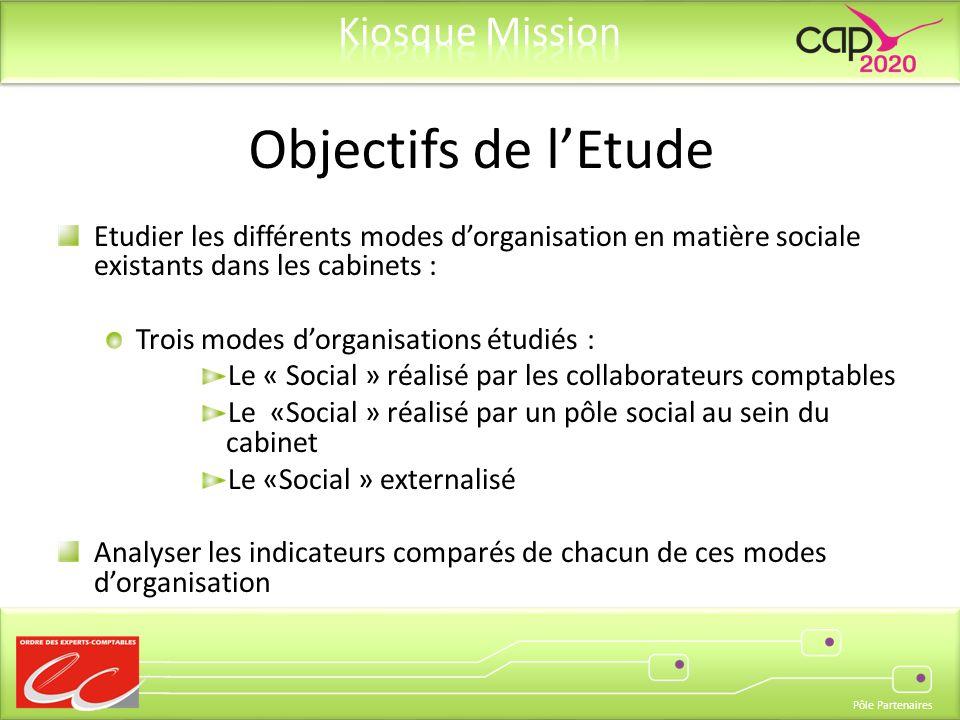Pôle Partenaires Objectifs de lEtude Etudier les différents modes dorganisation en matière sociale existants dans les cabinets : Trois modes dorganisa