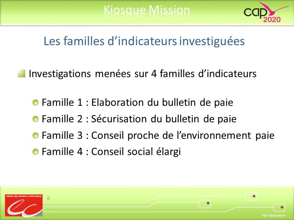 Pôle Partenaires Investigations menées sur 4 familles dindicateurs Famille 1 : Elaboration du bulletin de paie Famille 2 : Sécurisation du bulletin de