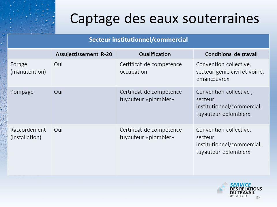 Captage des eaux souterraines Secteur institutionnel/commercial Assujettissement R-20QualificationConditions de travail Forage (manutention) OuiCertif