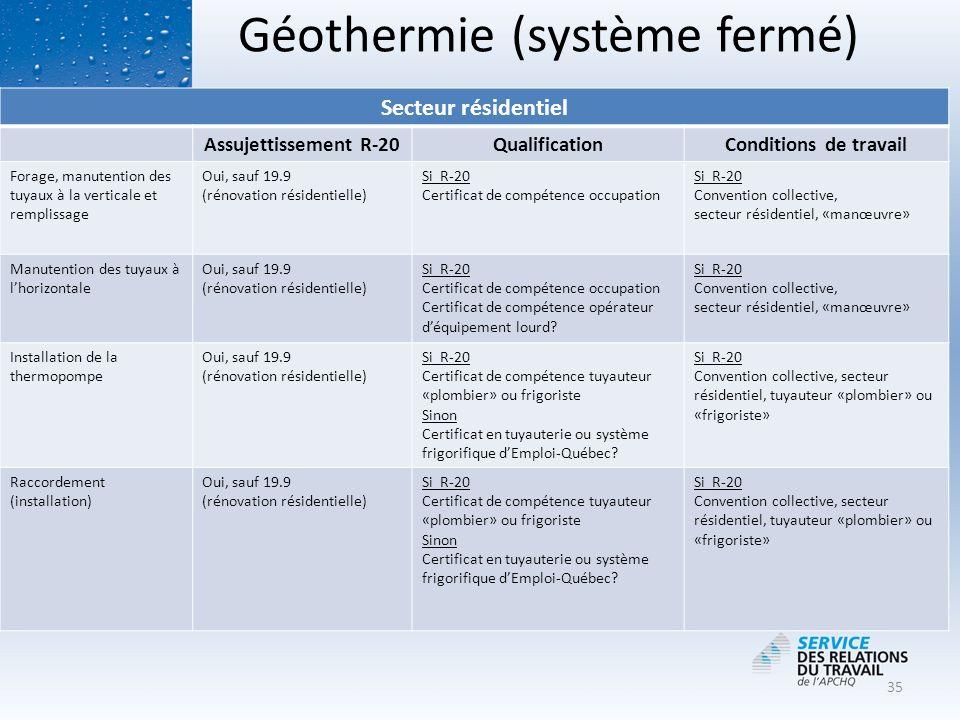 Géothermie (système fermé) Secteur résidentiel Assujettissement R-20QualificationConditions de travail Forage, manutention des tuyaux à la verticale e