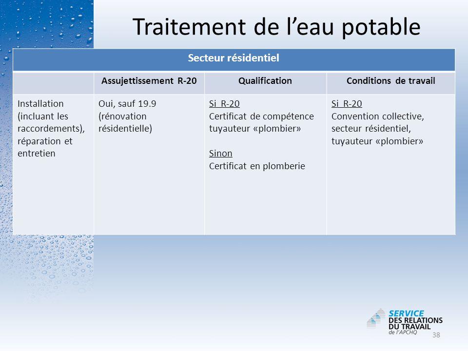 Traitement de leau potable Secteur résidentiel Assujettissement R-20QualificationConditions de travail Installation (incluant les raccordements), répa