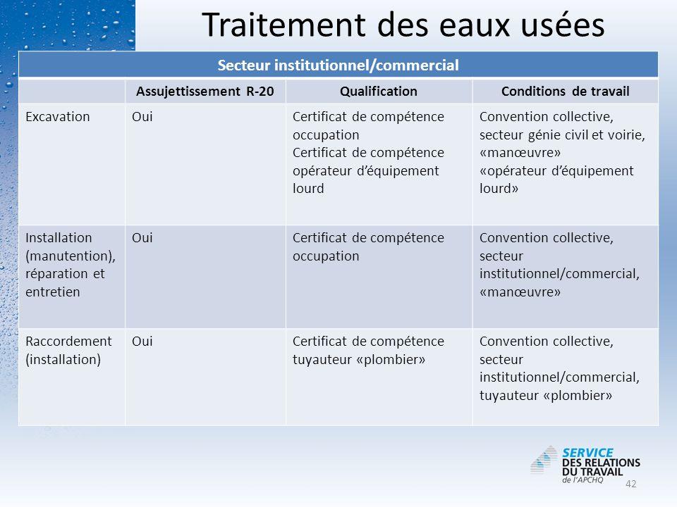 Traitement des eaux usées Secteur institutionnel/commercial Assujettissement R-20QualificationConditions de travail ExcavationOuiCertificat de compéte