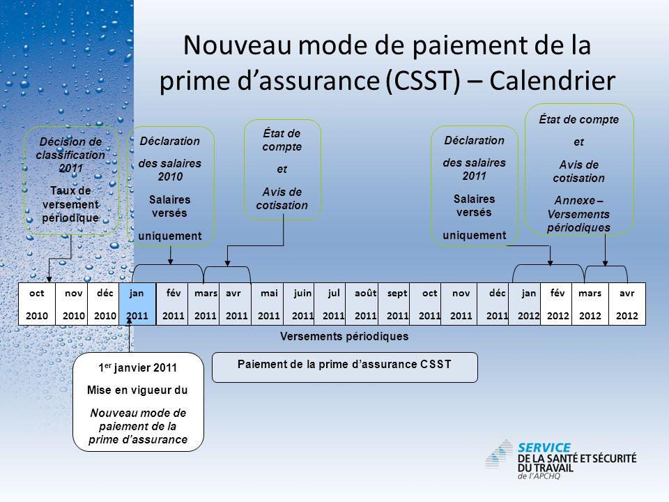 Nouveau mode de paiement de la prime dassurance (CSST) – Calendrier Décision de classification 2011 Taux de versement périodique État de compte et Avi