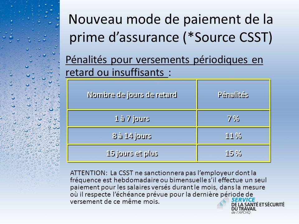 Nouveau mode de paiement de la prime dassurance (*Source CSST) Pénalités pour versements périodiques en retard ou insuffisants : ATTENTION: La CSST ne