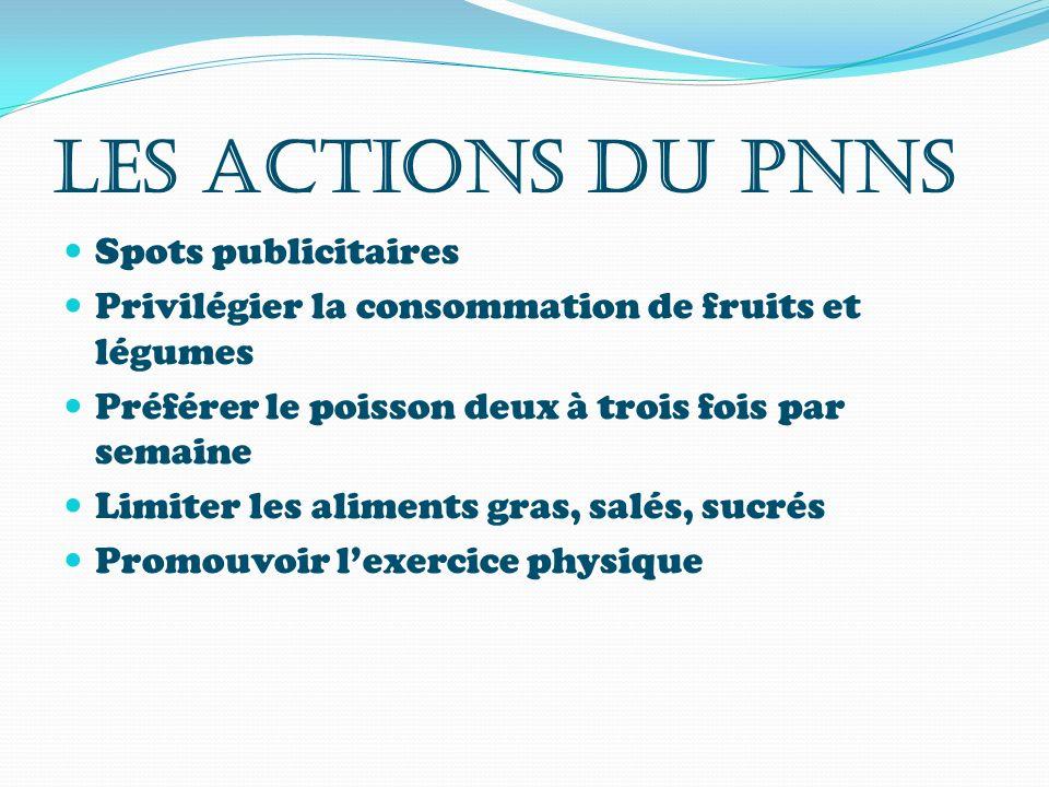LES ACTIONS DU PNNS Spots publicitaires Privilégier la consommation de fruits et légumes Préférer le poisson deux à trois fois par semaine Limiter les