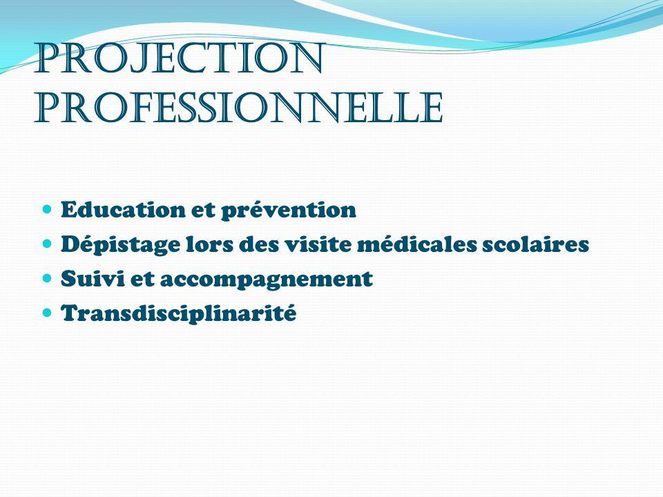 PROJECTION PROFESSIONNELLE Education et prévention Dépistage lors des visite médicales scolaires Suivi et accompagnement Transdisciplinarité