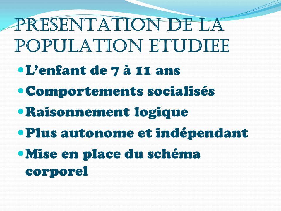 PRESENTATION DE LA POPULATION ETUDIEE Lenfant de 7 à 11 ans Comportements socialisés Raisonnement logique Plus autonome et indépendant Mise en place d