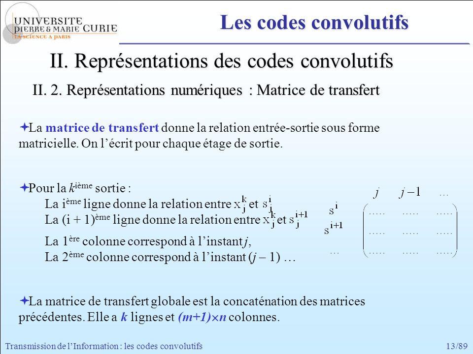 13/89Transmission de lInformation : les codes convolutifs Les codes convolutifs La matrice de transfert donne la relation entrée-sortie sous forme mat