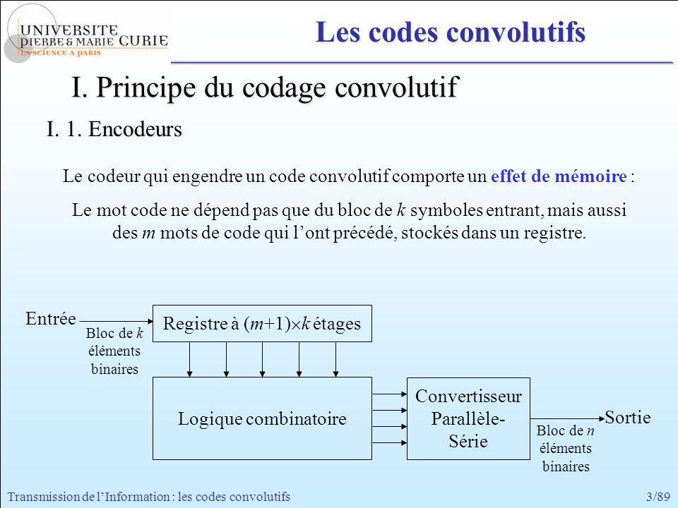 3/89Transmission de lInformation : les codes convolutifs I. Principe du codage convolutif I. 1. Encodeurs Le codeur qui engendre un code convolutif co