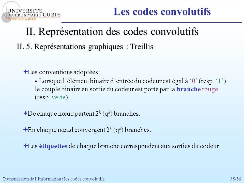 35/89Transmission de lInformation : les codes convolutifs II. Représentation des codes convolutifs II. 5. Représentations graphiques : Treillis Les co
