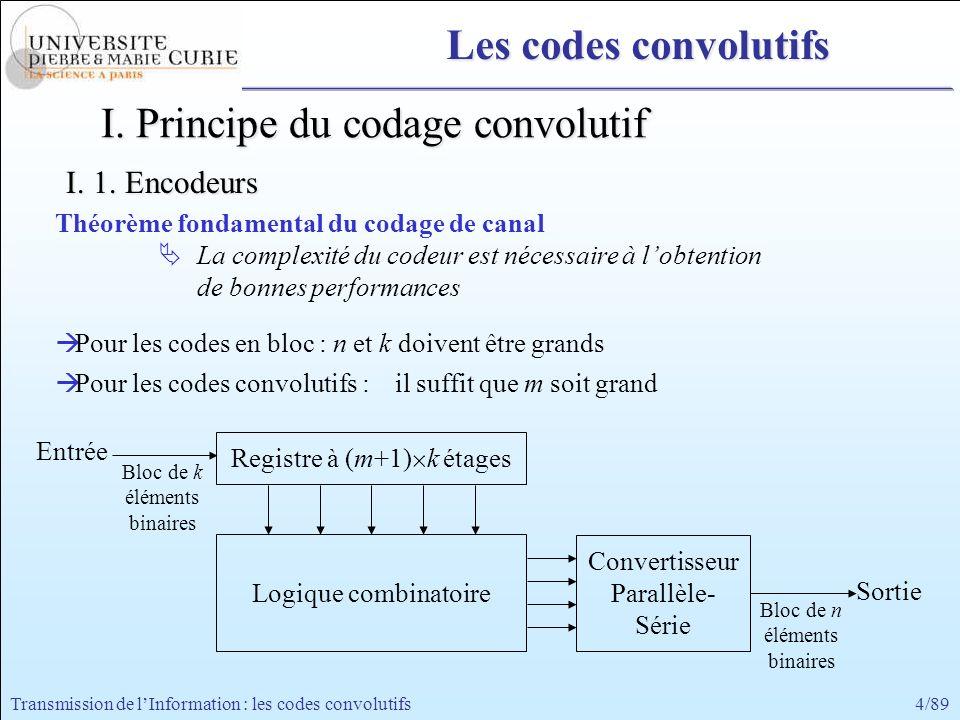 4/89Transmission de lInformation : les codes convolutifs I. Principe du codage convolutif I. 1. Encodeurs Théorème fondamental du codage de canal La c