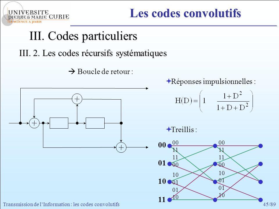 45/89Transmission de lInformation : les codes convolutifs III. Codes particuliers III. 2. Les codes récursifs systématiques Les codes convolutifs Répo