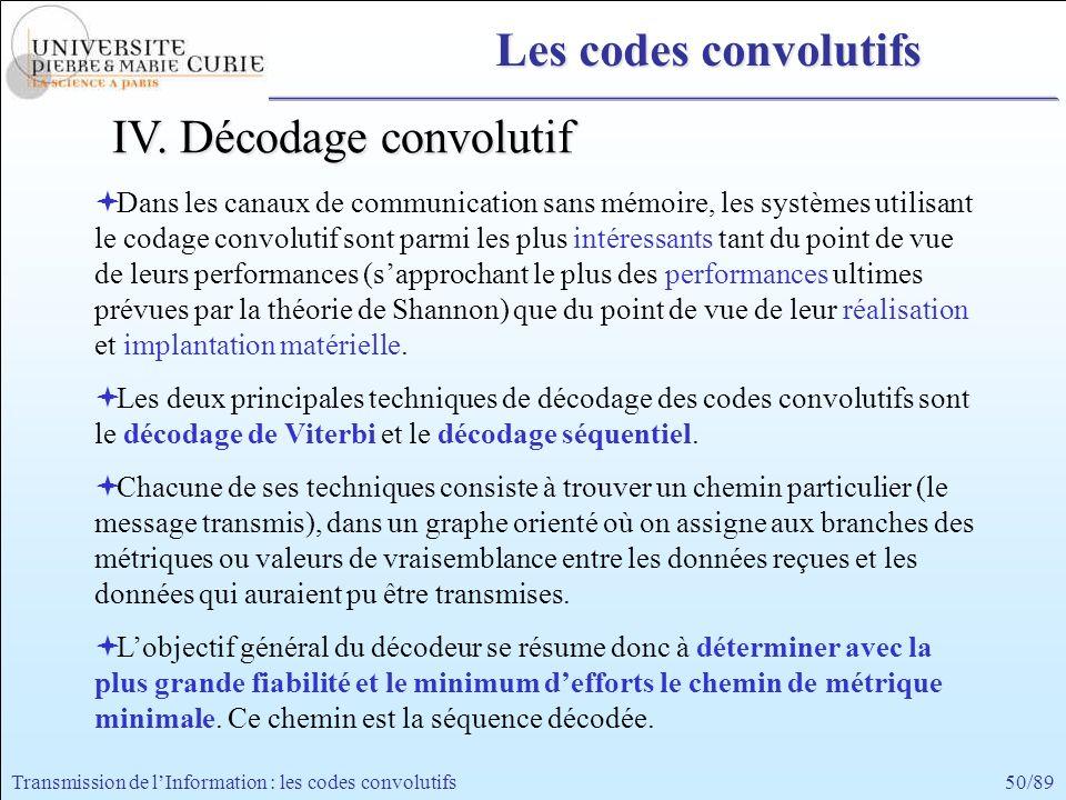 50/89Transmission de lInformation : les codes convolutifs IV. Décodage convolutif Les codes convolutifs Dans les canaux de communication sans mémoire,