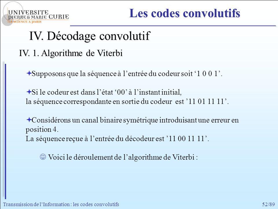 52/89Transmission de lInformation : les codes convolutifs Supposons que la séquence à lentrée du codeur soit 1 0 0 1. Si le codeur est dans létat 00 à