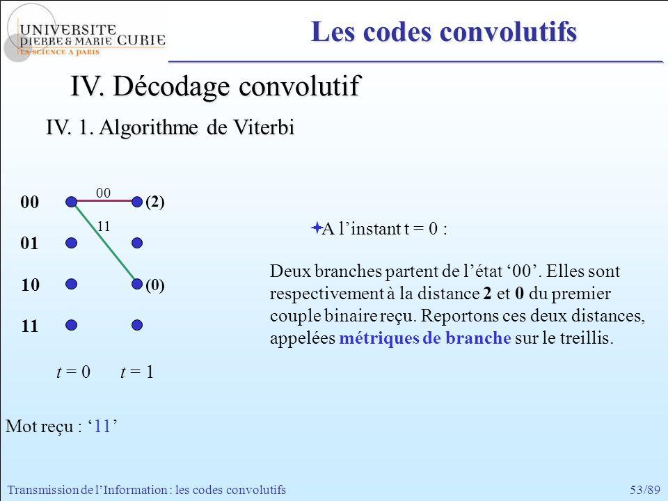 53/89Transmission de lInformation : les codes convolutifs IV. Décodage convolutif 00 11 00 01 10 11 t = 0t = 1 (2) (0) Mot reçu : 11 A linstant t = 0