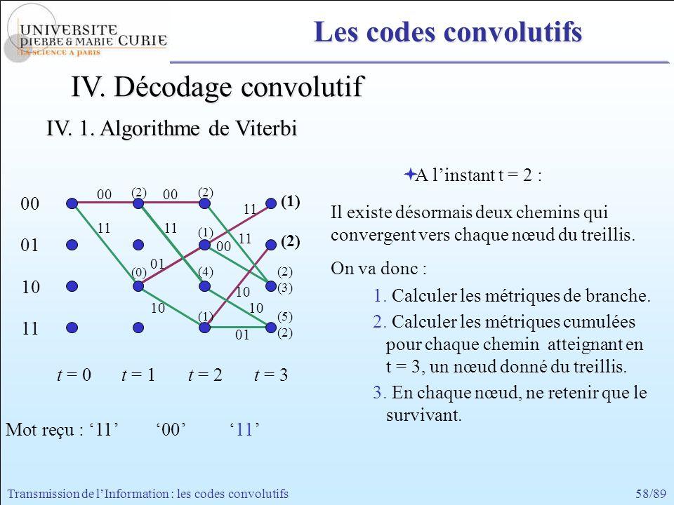 58/89Transmission de lInformation : les codes convolutifs 00 11 00 01 10 11 t = 0t = 1 A linstant t = 2 : Il existe désormais deux chemins qui converg