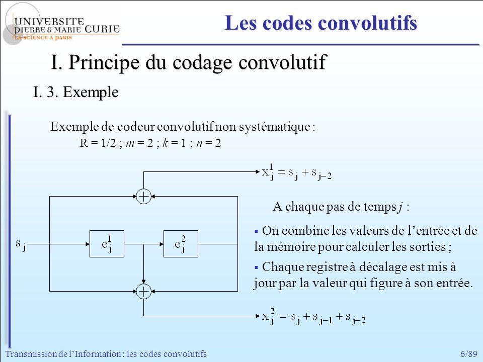 6/89Transmission de lInformation : les codes convolutifs I. Principe du codage convolutif I. 3. Exemple Exemple de codeur convolutif non systématique