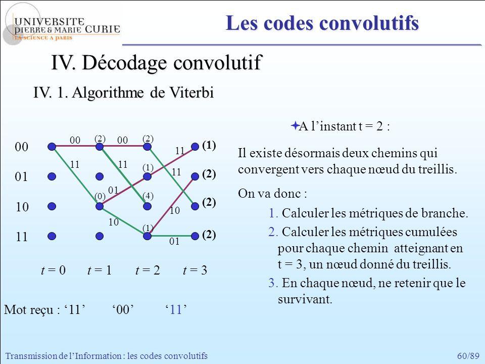 60/89Transmission de lInformation : les codes convolutifs 00 11 00 01 10 11 t = 0t = 1 A linstant t = 2 : Il existe désormais deux chemins qui converg