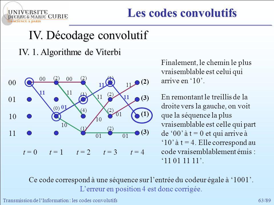 63/89Transmission de lInformation : les codes convolutifs 00 11 00 01 10 11 t = 0t = 1 Finalement, le chemin le plus vraisemblable est celui qui arriv