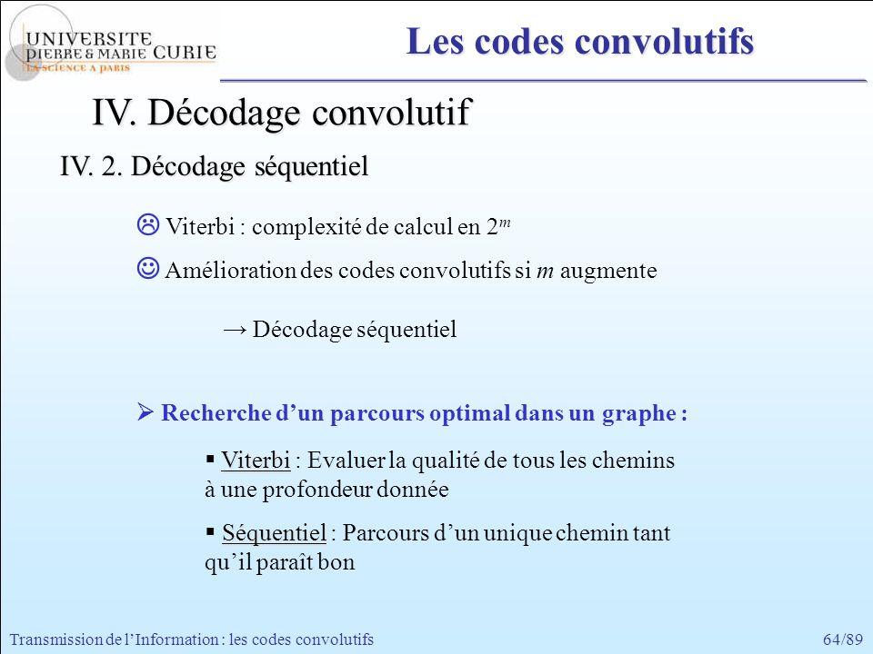 64/89Transmission de lInformation : les codes convolutifs Viterbi : complexité de calcul en 2 m Amélioration des codes convolutifs si m augmente Décod