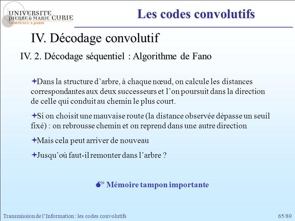 65/89Transmission de lInformation : les codes convolutifs Dans la structure darbre, à chaque nœud, on calcule les distances correspondantes aux deux s