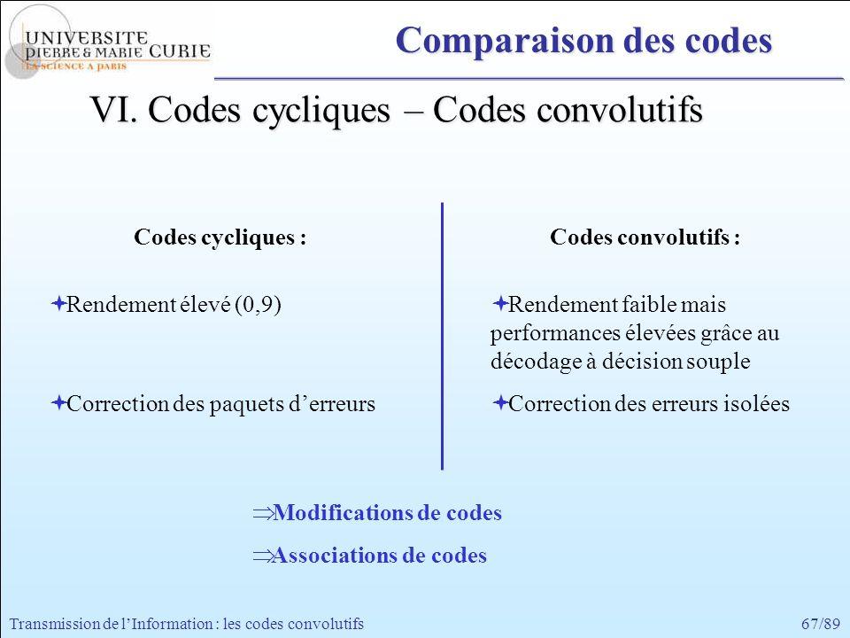 67/89Transmission de lInformation : les codes convolutifs VI. Codes cycliques – Codes convolutifs Rendement élevé (0,9) Correction des paquets derreur