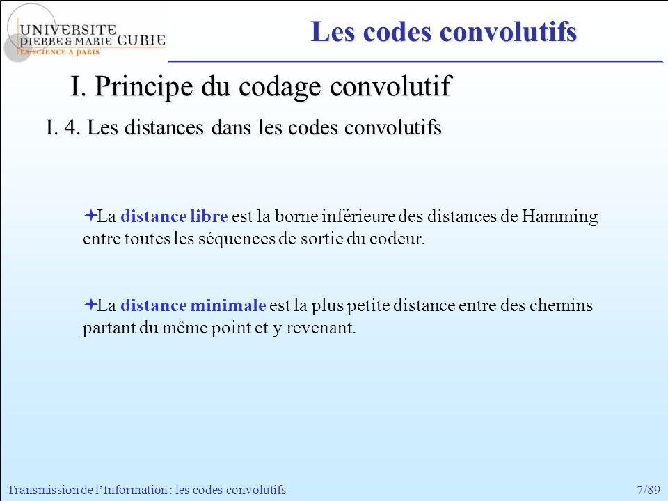 7/89Transmission de lInformation : les codes convolutifs La distance libre est la borne inférieure des distances de Hamming entre toutes les séquences