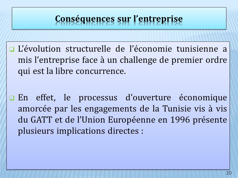 Lévolution structurelle de léconomie tunisienne a mis lentreprise face à un challenge de premier ordre qui est la libre concurrence. En effet, le proc