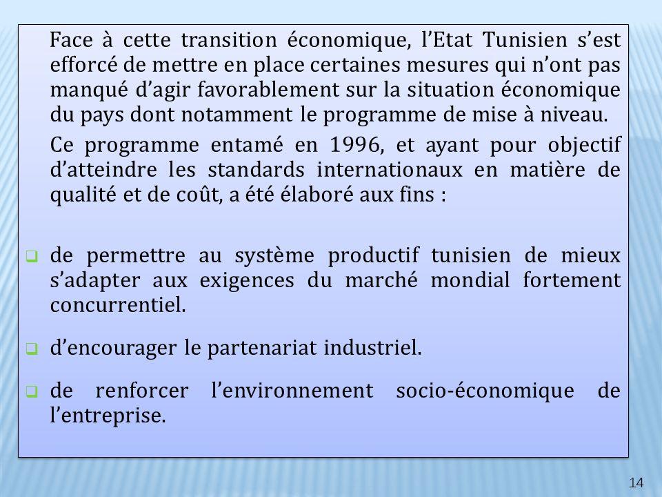Face à cette transition économique, lEtat Tunisien sest efforcé de mettre en place certaines mesures qui nont pas manqué dagir favorablement sur la si