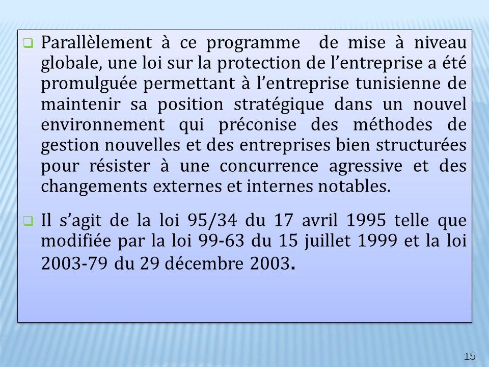 Parallèlement à ce programme de mise à niveau globale, une loi sur la protection de lentreprise a été promulguée permettant à lentreprise tunisienne d