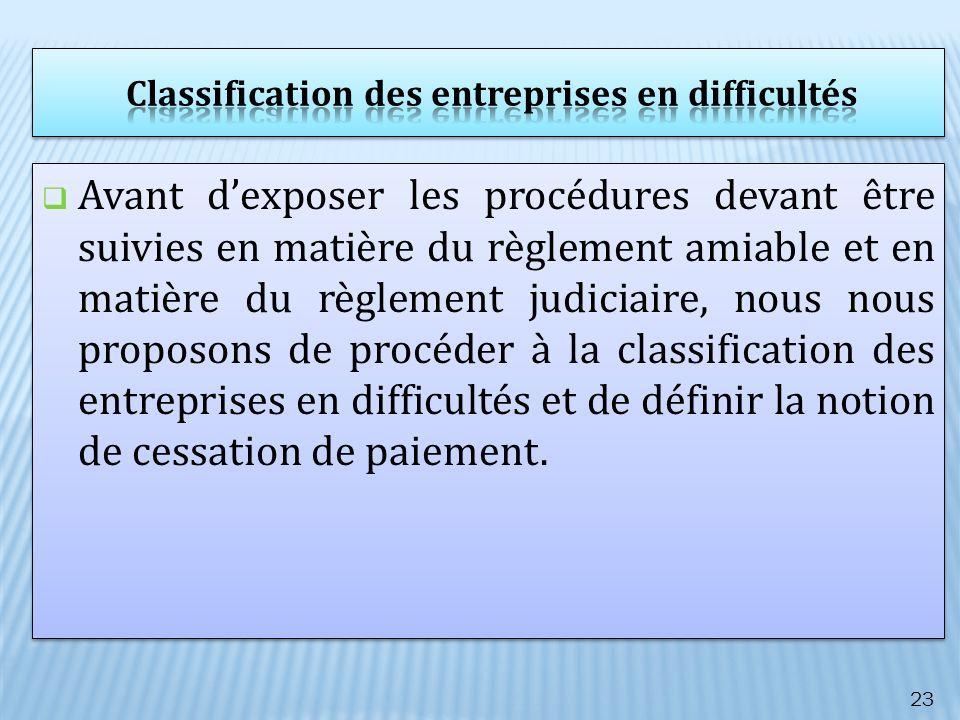 Avant dexposer les procédures devant être suivies en matière du règlement amiable et en matière du règlement judiciaire, nous nous proposons de procéd