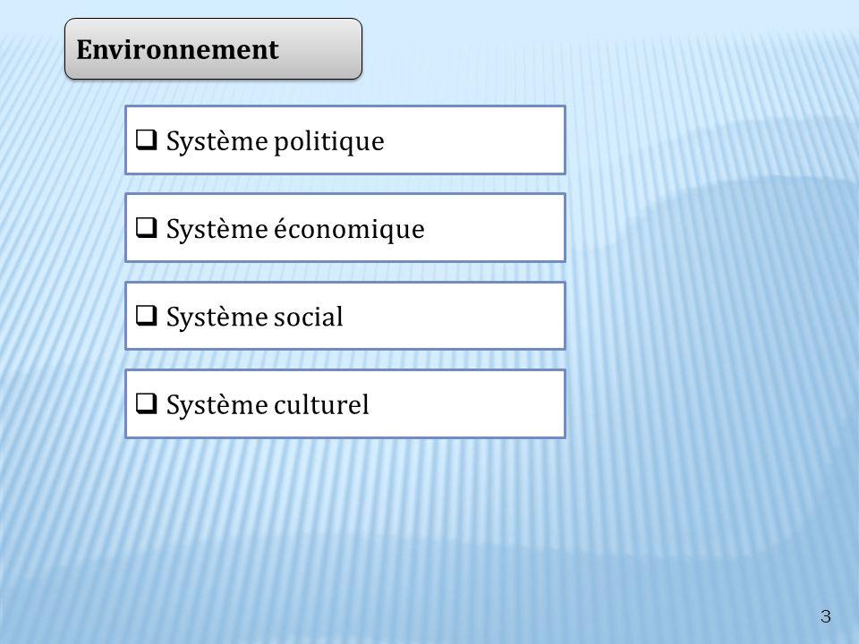 Environnement Système politique Système économique Système social Système culturel 3