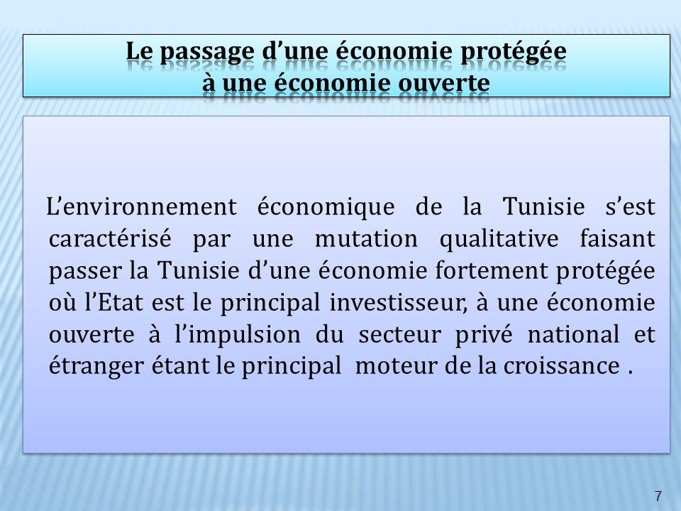 Lenvironnement économique de la Tunisie sest caractérisé par une mutation qualitative faisant passer la Tunisie dune économie fortement protégée où lE