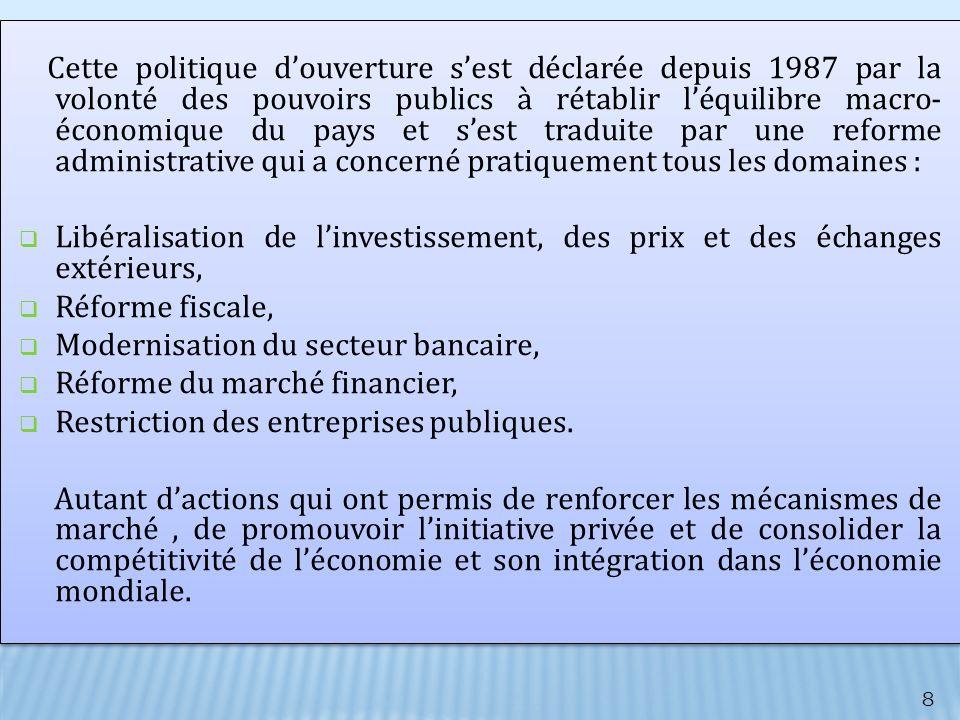 Cette politique douverture sest déclarée depuis 1987 par la volonté des pouvoirs publics à rétablir léquilibre macro- économique du pays et sest tradu