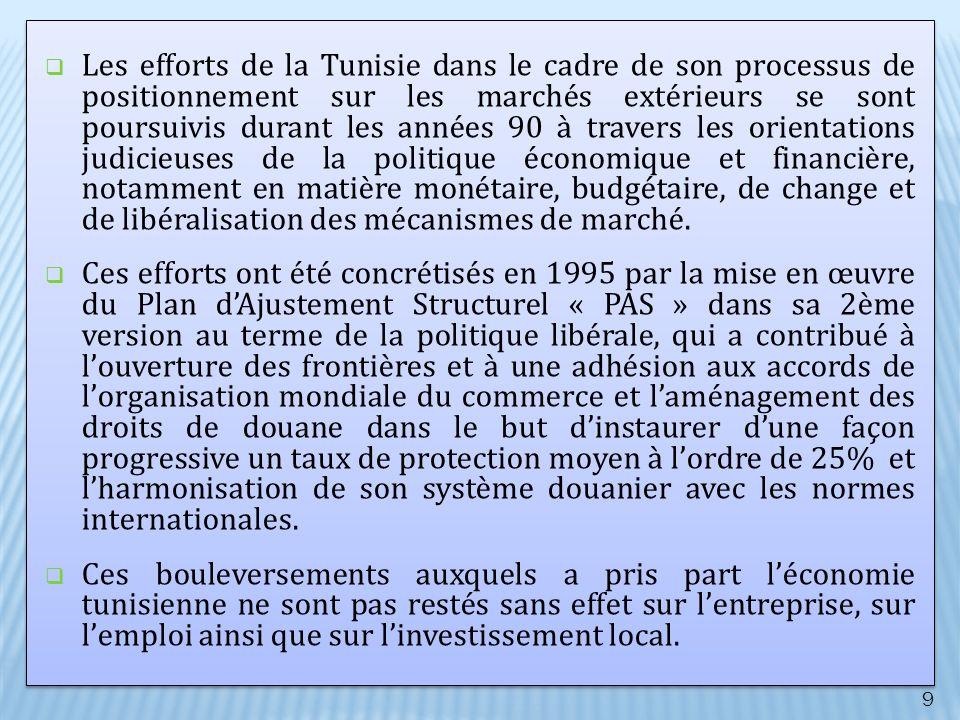 Les efforts de la Tunisie dans le cadre de son processus de positionnement sur les marchés extérieurs se sont poursuivis durant les années 90 à traver