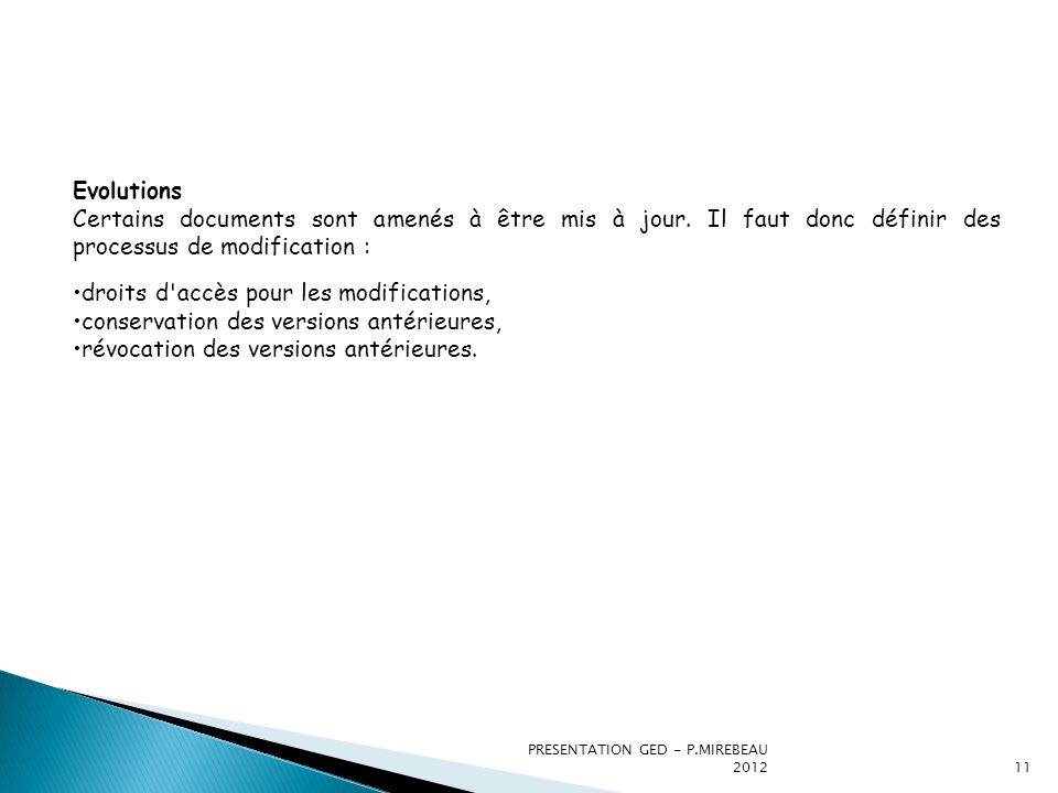 PRESENTATION GED - P.MIREBEAU 201211 Evolutions Certains documents sont amenés à être mis à jour. Il faut donc définir des processus de modification :