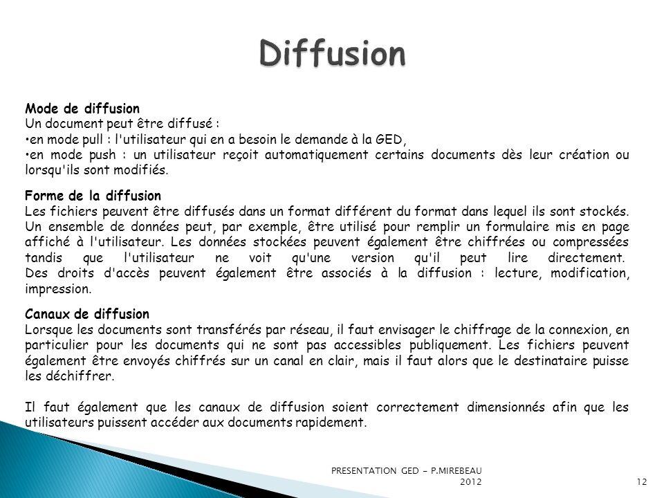 PRESENTATION GED - P.MIREBEAU 201212 Mode de diffusion Un document peut être diffusé : en mode pull : l'utilisateur qui en a besoin le demande à la GE