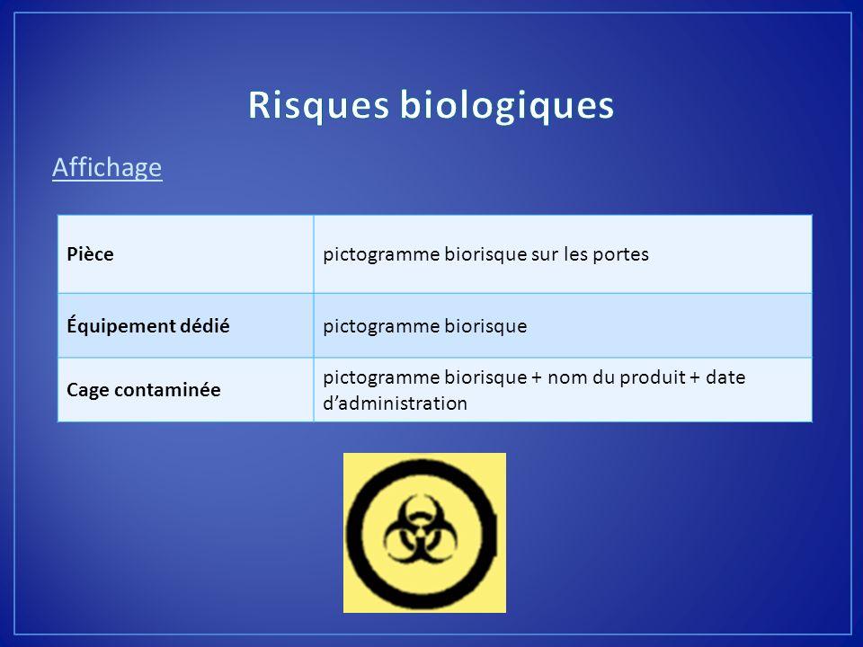 Affichage Piècepictogramme biorisque sur les portes Équipement dédiépictogramme biorisque Cage contaminée pictogramme biorisque + nom du produit + dat