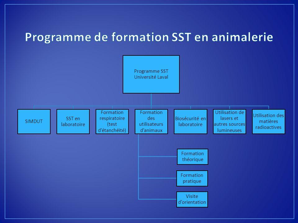 Programme SST Université Laval SIMDUT SST en laboratoire Formation respiratoire (test détanchéité) Formation des utilisateurs danimaux Formation théor