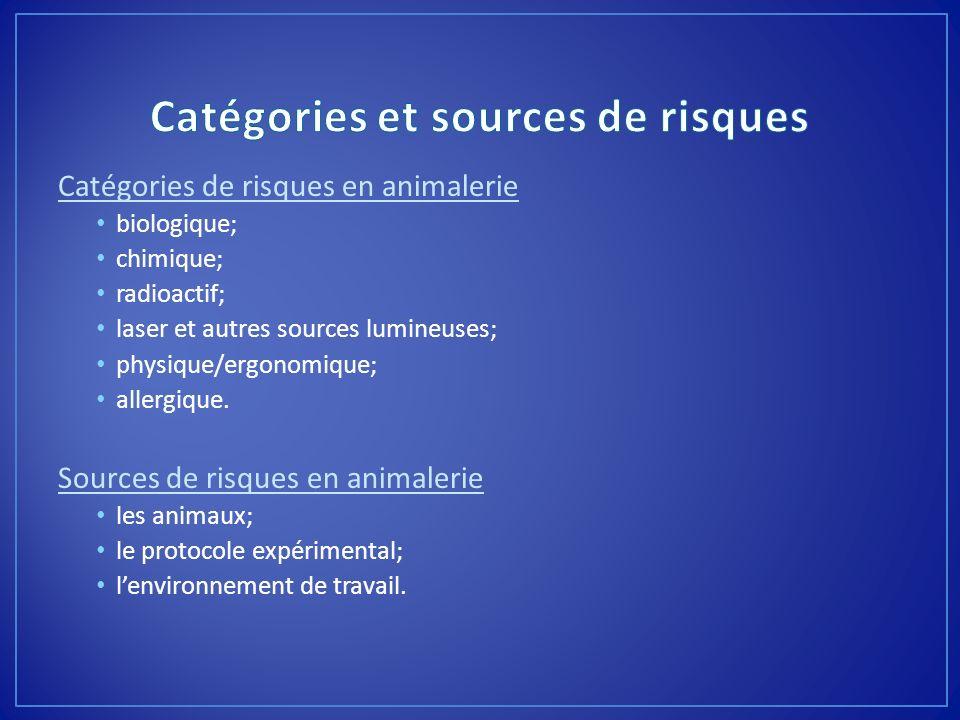 Catégories de risques en animalerie biologique; chimique; radioactif; laser et autres sources lumineuses; physique/ergonomique; allergique. Sources de