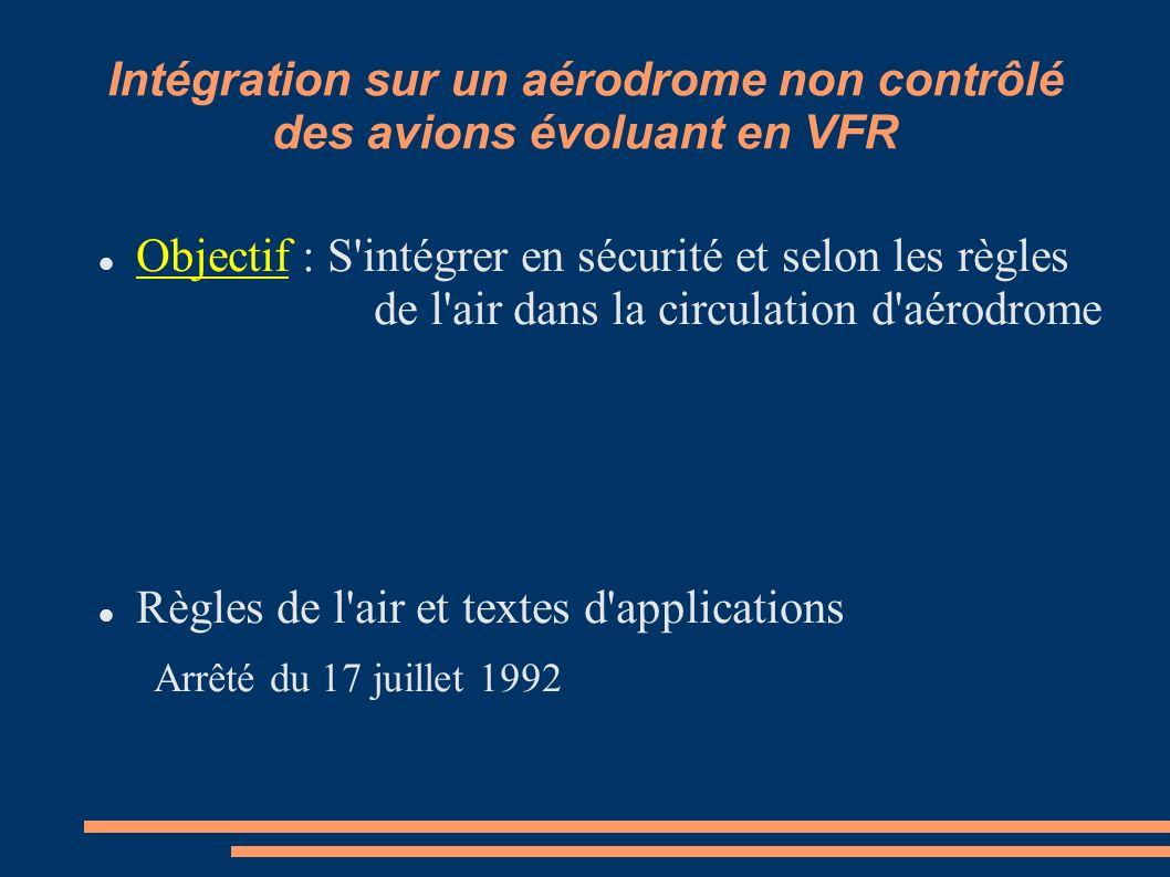 Intégration sur un aérodrome non contrôlé des avions évoluant en VFR Objectif : S'intégrer en sécurité et selon les règles de l'air dans la circulatio