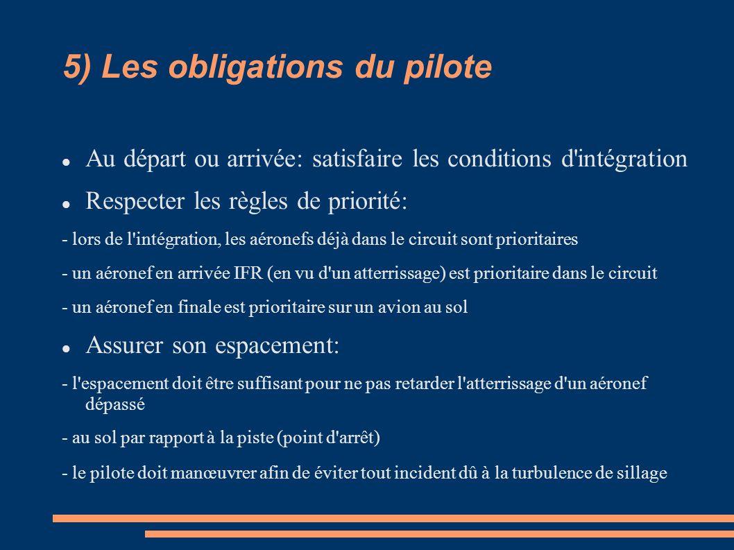 5) Les obligations du pilote Au départ ou arrivée: satisfaire les conditions d'intégration Respecter les règles de priorité: - lors de l'intégration,